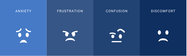 anxiety-frustration-confustion-discomfort-face-graphics